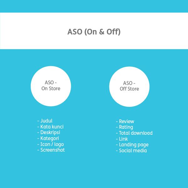 Next Digital Indonesia- Komponen ASO