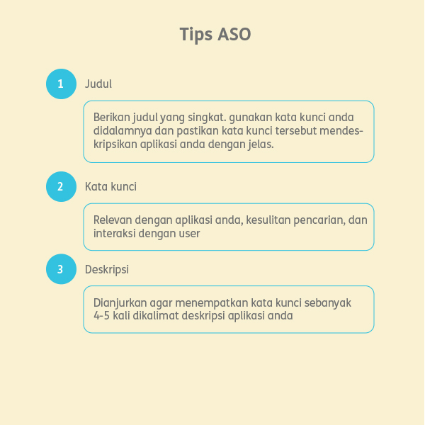 Next Digital Indonesia - tips sukses ASO