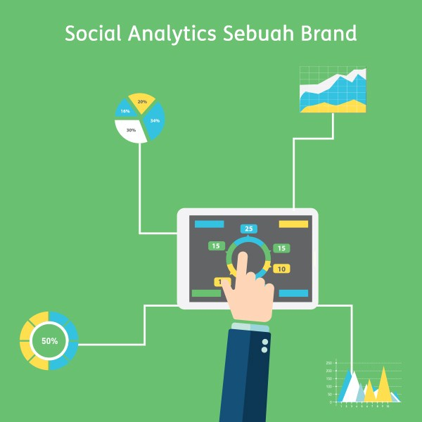 Social Analytics pada sebuah brand - Next Digital Indonesia - Digital Agency -Digital Agency Jakarta