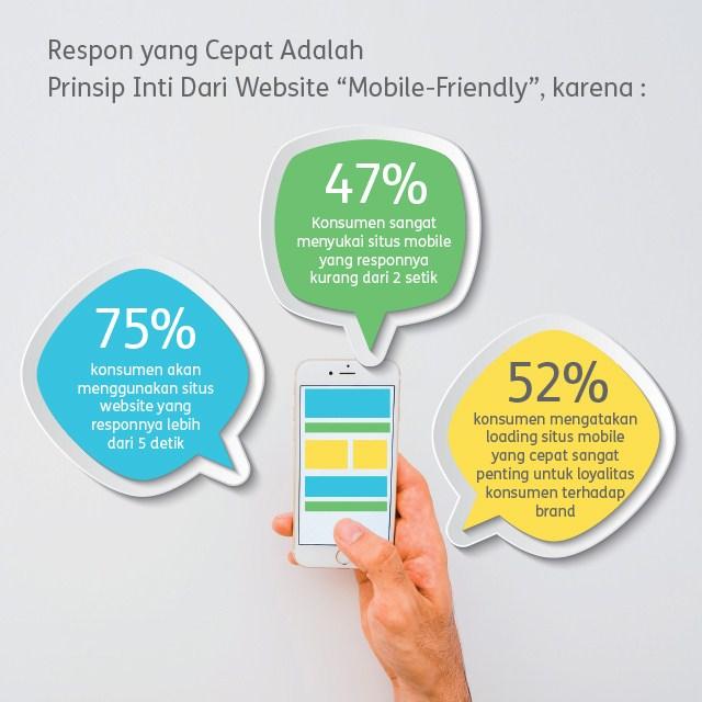 pentingnya loading yang cepat bagi website mobile yang responsif - nexti digital indonesia - digital agency - web agency  indonesia